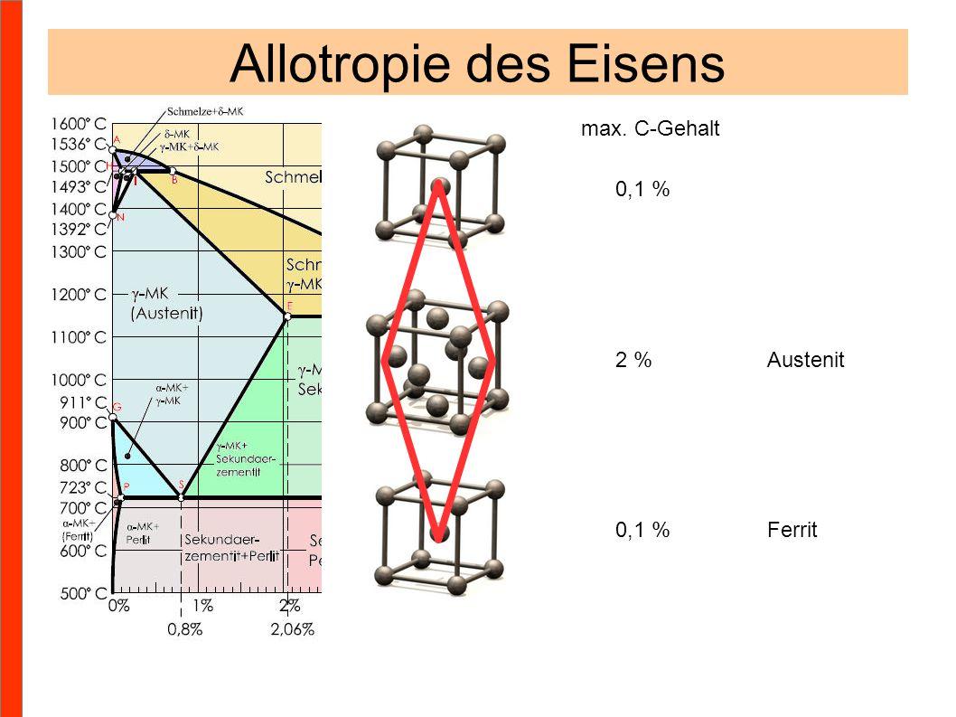 Allotropie des Eisens max. C-Gehalt 0,1 % 2 % 0,1 % Ferrit Austenit
