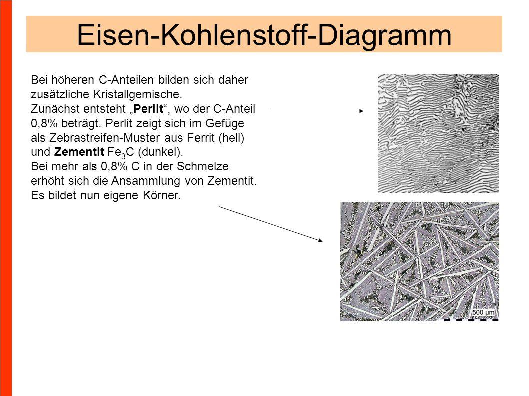"""Eisen-Kohlenstoff-Diagramm Bei höheren C-Anteilen bilden sich daher zusätzliche Kristallgemische. Zunächst entsteht """"Perlit"""", wo der C-Anteil 0,8% bet"""