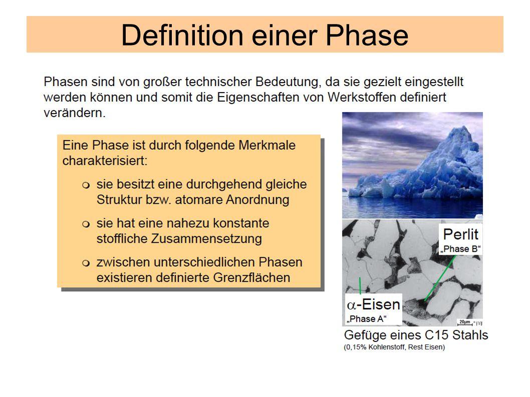 Phasendiagramm Komponenten sind nicht löslich Bei Komponenten, die im festen Zustand nicht löslich sind, hat das Phasendiagramm eine waagerechte Solidus-Linie.