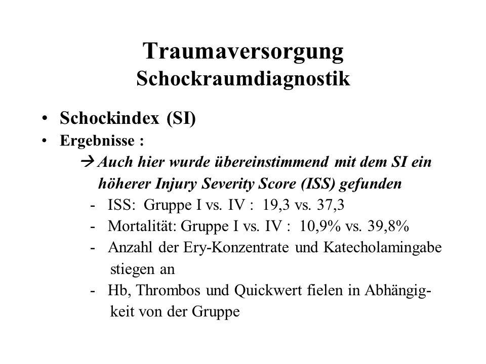 Traumaversorgung Schockraumdiagnostik Schockindex (SI) Ergebnisse :  Auch hier wurde übereinstimmend mit dem SI ein höherer Injury Severity Score (IS