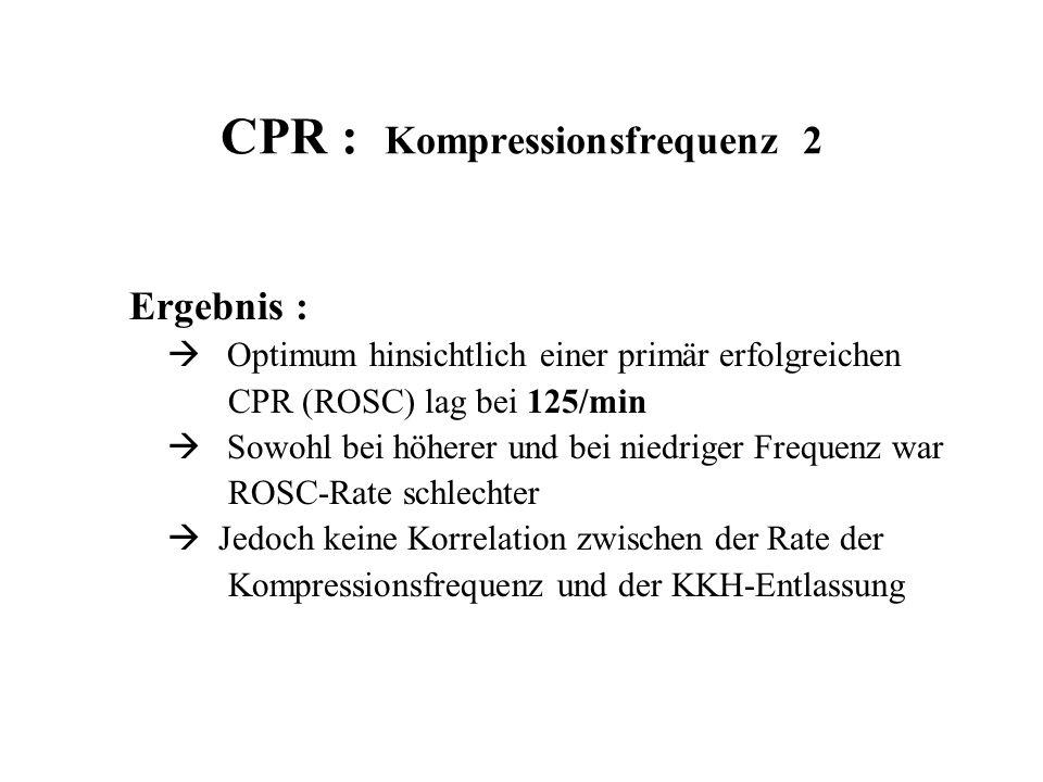 CPR : Kompressionsfrequenz 2 Ergebnis :  Optimum hinsichtlich einer primär erfolgreichen CPR (ROSC) lag bei 125/min  Sowohl bei höherer und bei nied