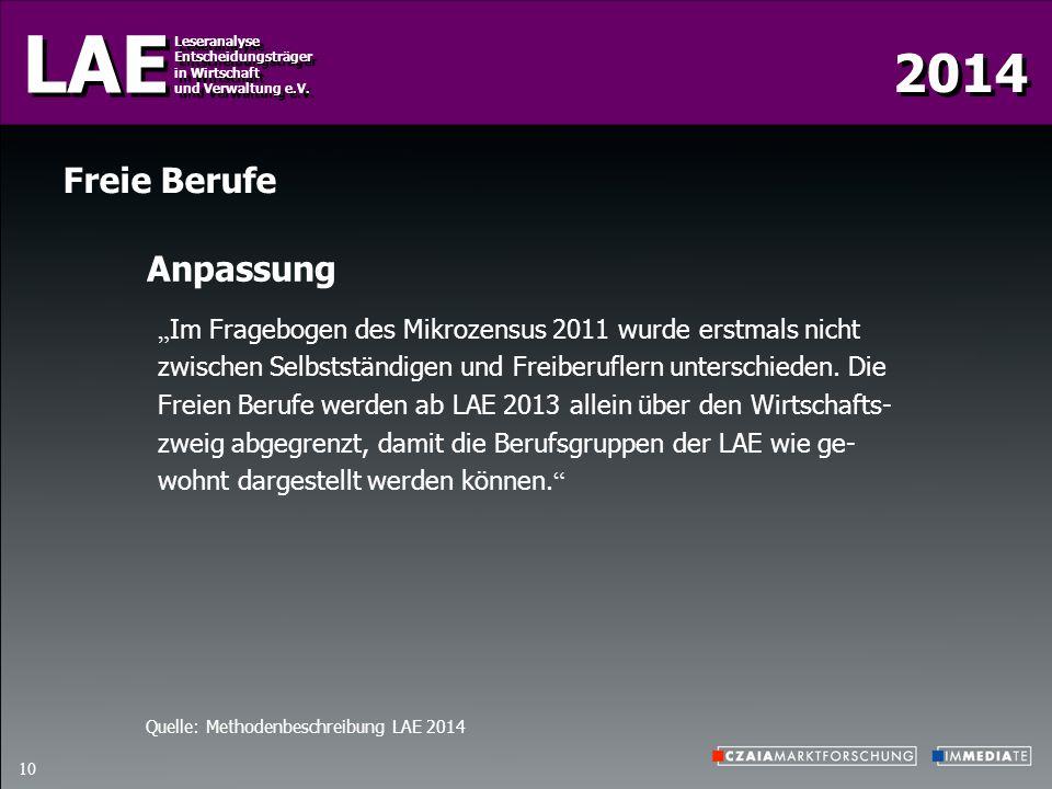 2014 LAE Leseranalyse Entscheidungsträger in Wirtschaft und Verwaltung e.V. Leseranalyse Entscheidungsträger in Wirtschaft und Verwaltung e.V. 10 Anpa
