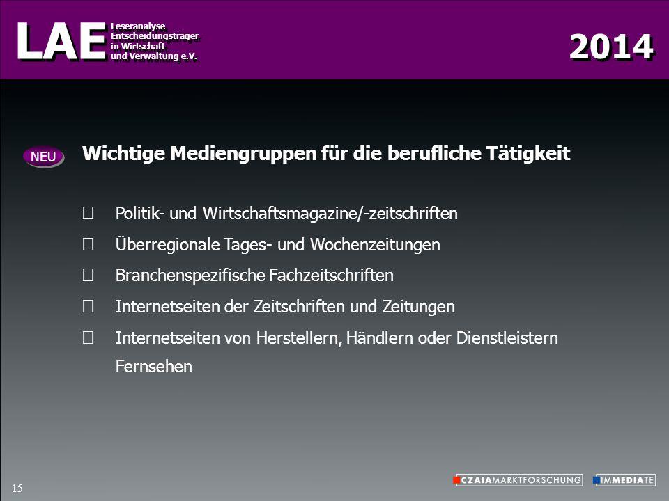 2014 LAE Leseranalyse Entscheidungsträger in Wirtschaft und Verwaltung e.V. Leseranalyse Entscheidungsträger in Wirtschaft und Verwaltung e.V. 15 Wich