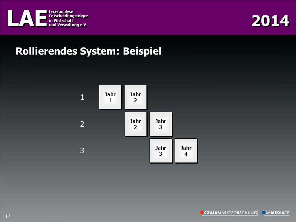 2014 LAE Leseranalyse Entscheidungsträger in Wirtschaft und Verwaltung e.V. Leseranalyse Entscheidungsträger in Wirtschaft und Verwaltung e.V. 17 Roll