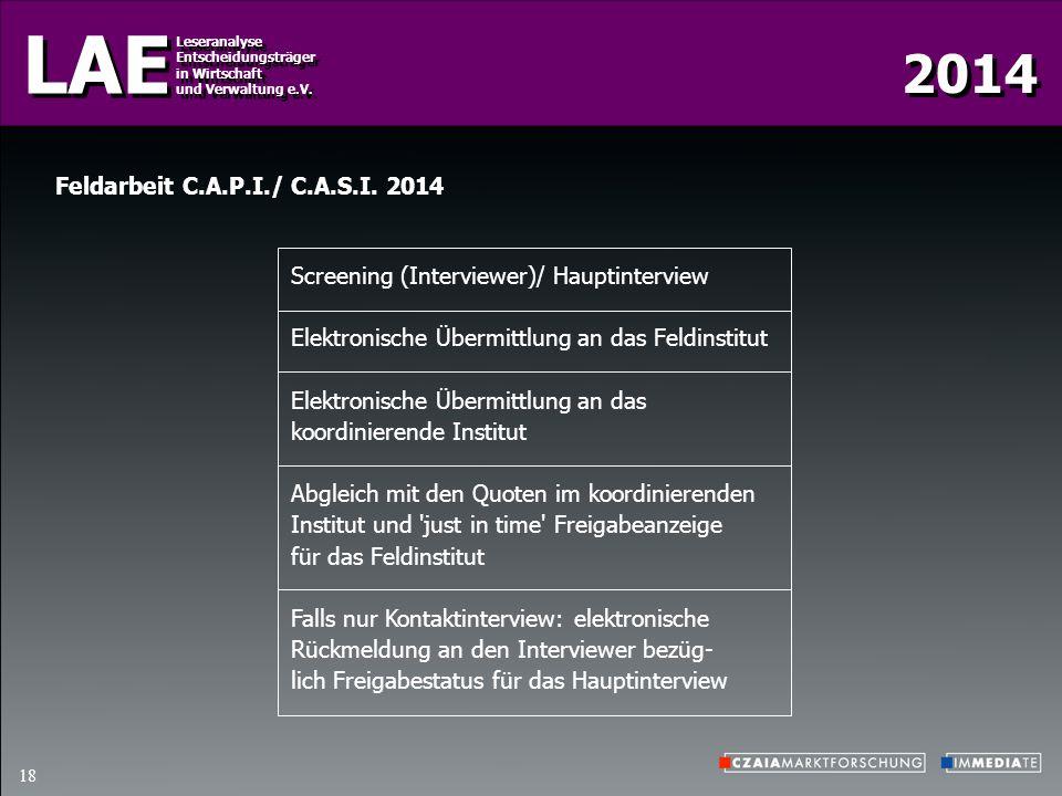 2014 LAE Leseranalyse Entscheidungsträger in Wirtschaft und Verwaltung e.V. Leseranalyse Entscheidungsträger in Wirtschaft und Verwaltung e.V. 18 Scre