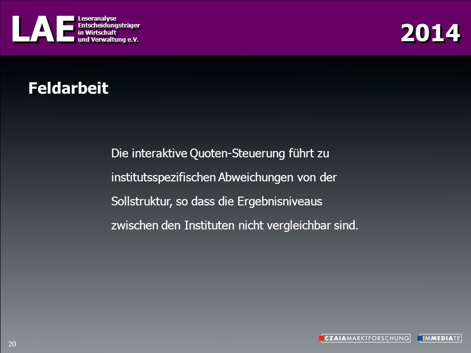 2014 LAE Leseranalyse Entscheidungsträger in Wirtschaft und Verwaltung e.V. Leseranalyse Entscheidungsträger in Wirtschaft und Verwaltung e.V. 20 Feld