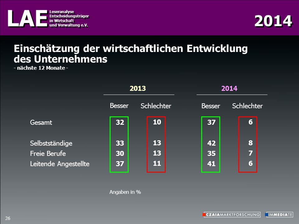 2014 LAE Leseranalyse Entscheidungsträger in Wirtschaft und Verwaltung e.V. Leseranalyse Entscheidungsträger in Wirtschaft und Verwaltung e.V. 26 2013