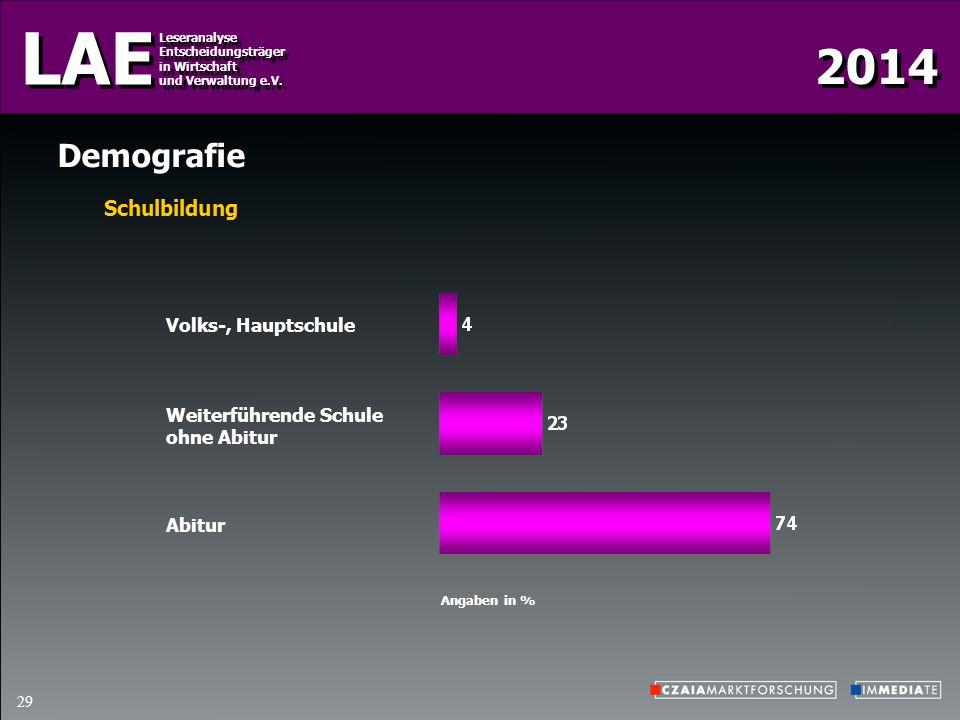2014 LAE Leseranalyse Entscheidungsträger in Wirtschaft und Verwaltung e.V. Leseranalyse Entscheidungsträger in Wirtschaft und Verwaltung e.V. 29 Demo