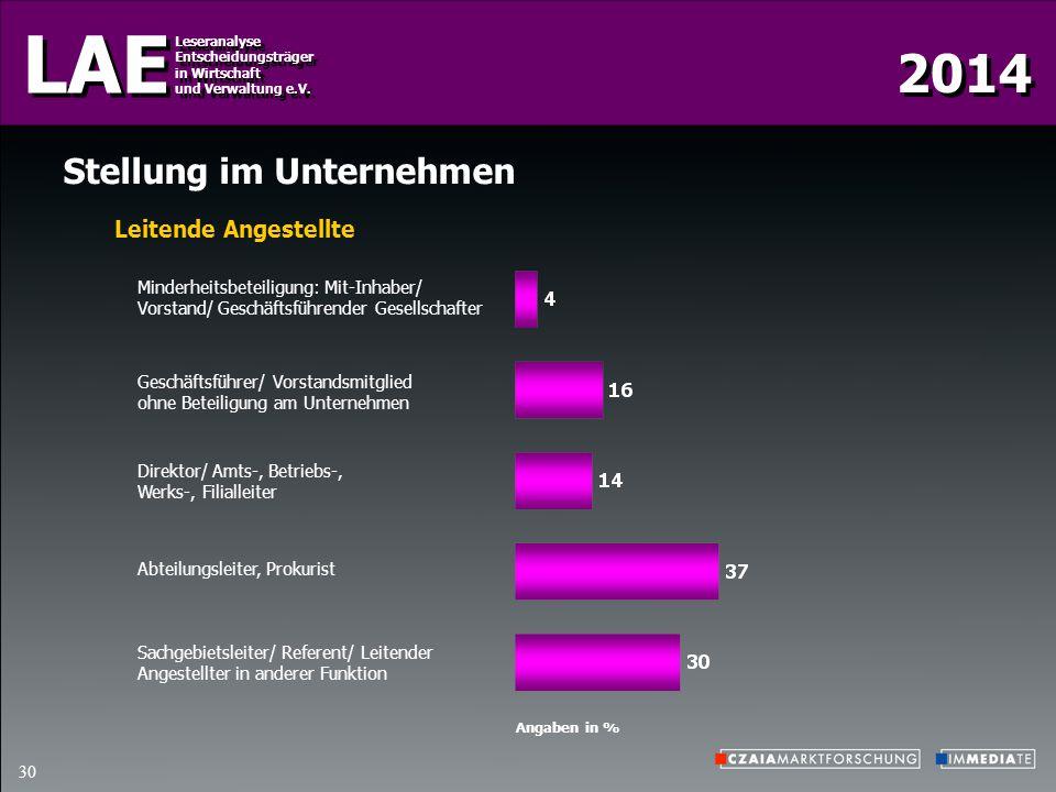 2014 LAE Leseranalyse Entscheidungsträger in Wirtschaft und Verwaltung e.V. Leseranalyse Entscheidungsträger in Wirtschaft und Verwaltung e.V. 30 Stel