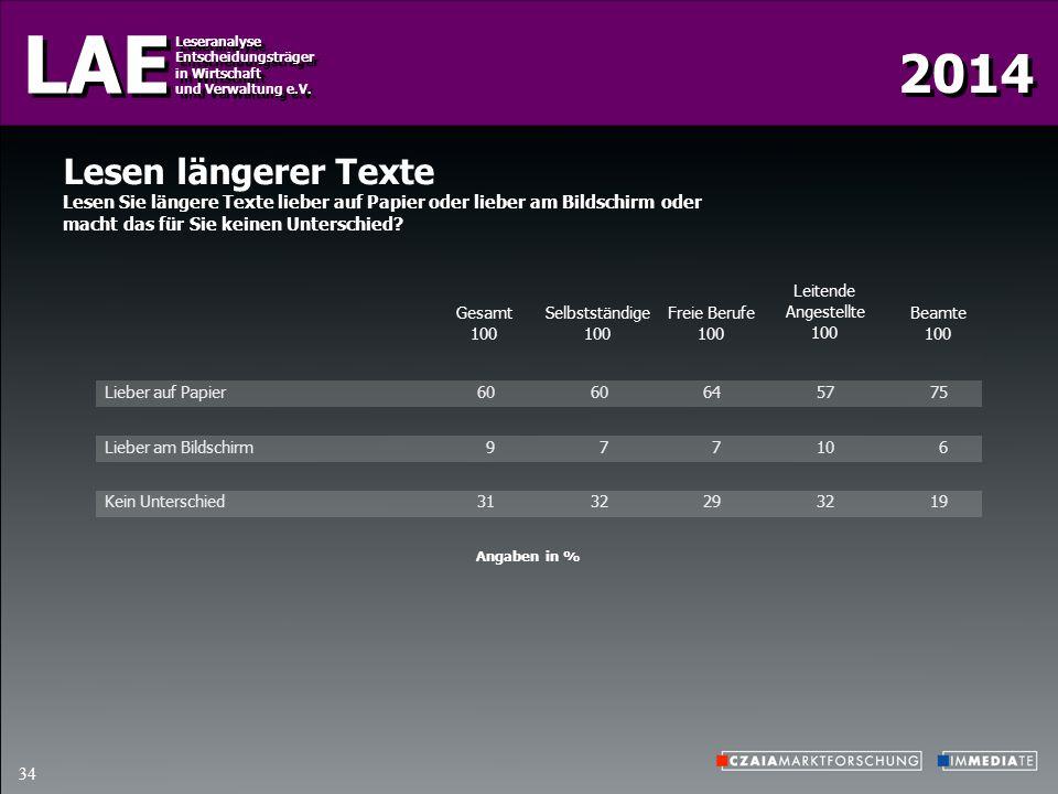 2014 LAE Leseranalyse Entscheidungsträger in Wirtschaft und Verwaltung e.V. Leseranalyse Entscheidungsträger in Wirtschaft und Verwaltung e.V. 34 Lese