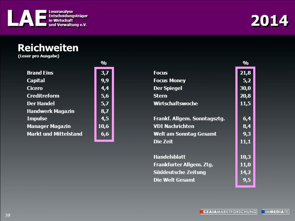 2014 LAE Leseranalyse Entscheidungsträger in Wirtschaft und Verwaltung e.V. Leseranalyse Entscheidungsträger in Wirtschaft und Verwaltung e.V. 39 Reic