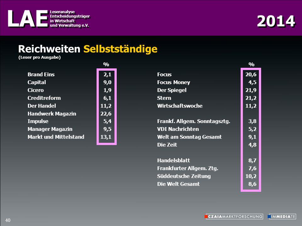2014 LAE Leseranalyse Entscheidungsträger in Wirtschaft und Verwaltung e.V. Leseranalyse Entscheidungsträger in Wirtschaft und Verwaltung e.V. 40 Reic