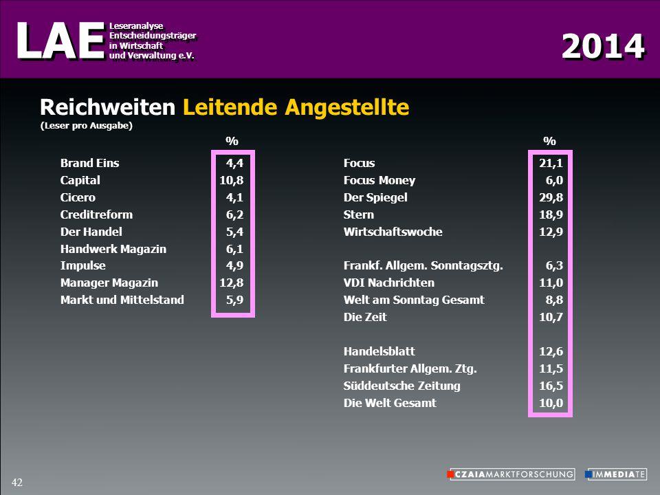 2014 LAE Leseranalyse Entscheidungsträger in Wirtschaft und Verwaltung e.V. Leseranalyse Entscheidungsträger in Wirtschaft und Verwaltung e.V. 42 Reic