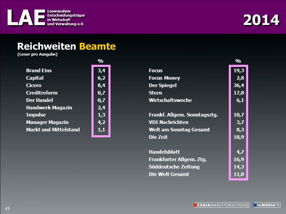 2014 LAE Leseranalyse Entscheidungsträger in Wirtschaft und Verwaltung e.V. Leseranalyse Entscheidungsträger in Wirtschaft und Verwaltung e.V. 43 Reic