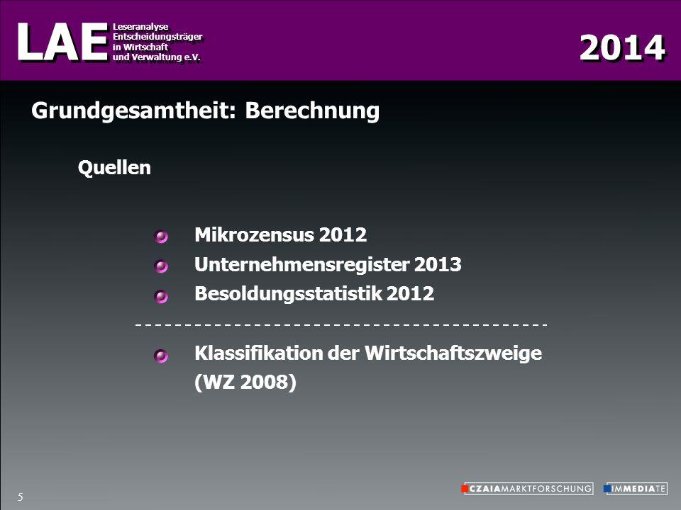 2014 LAE Leseranalyse Entscheidungsträger in Wirtschaft und Verwaltung e.V. Leseranalyse Entscheidungsträger in Wirtschaft und Verwaltung e.V. 5 Grund