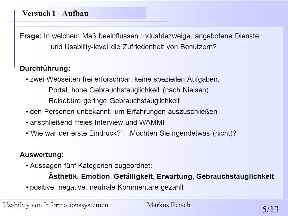 Usability von Informationssystemen Markus Reisch 5/13 Frage: In welchem Maß beeinflussen Industriezweige, angebotene Dienste und Usability-level die Z