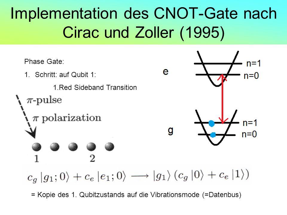 Implementation des CNOT-Gate nach Cirac und Zoller (1995) Phase Gate: 1.Schritt: auf Qubit 1: 1.Red Sideband Transition = Kopie des 1. Qubitzustands a