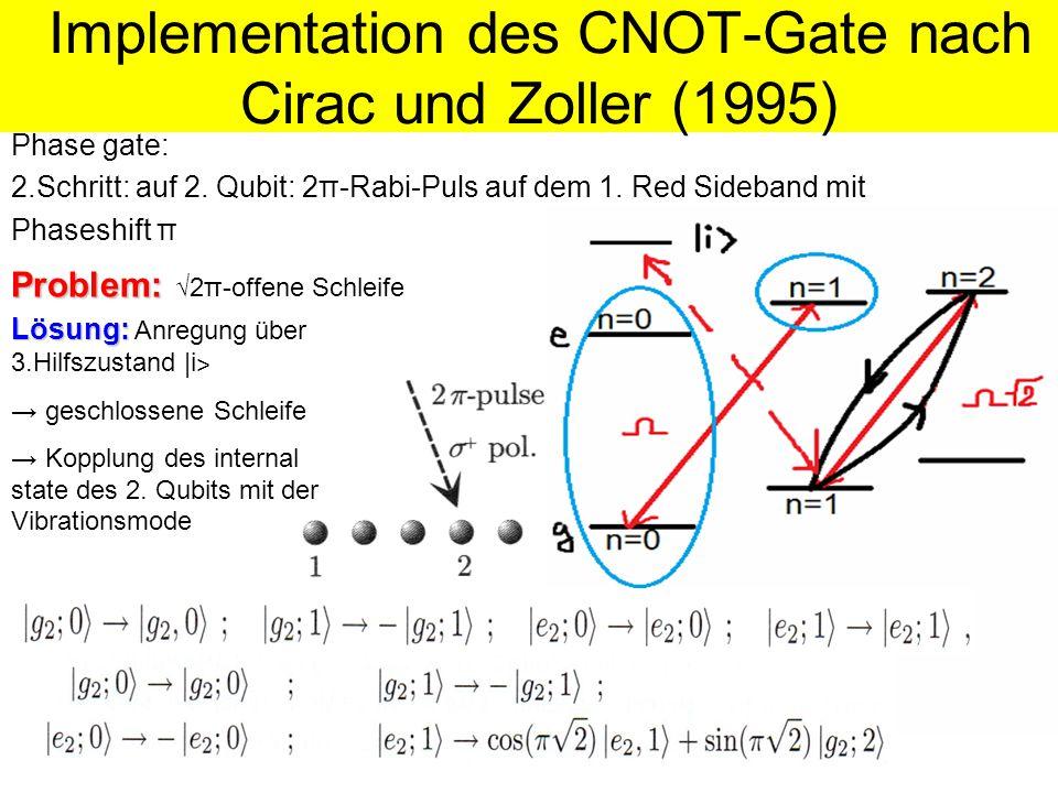 Implementation des CNOT-Gate nach Cirac und Zoller (1995) Phase gate: 2.Schritt: auf 2. Qubit: 2π-Rabi-Puls auf dem 1. Red Sideband mit Phaseshift π P