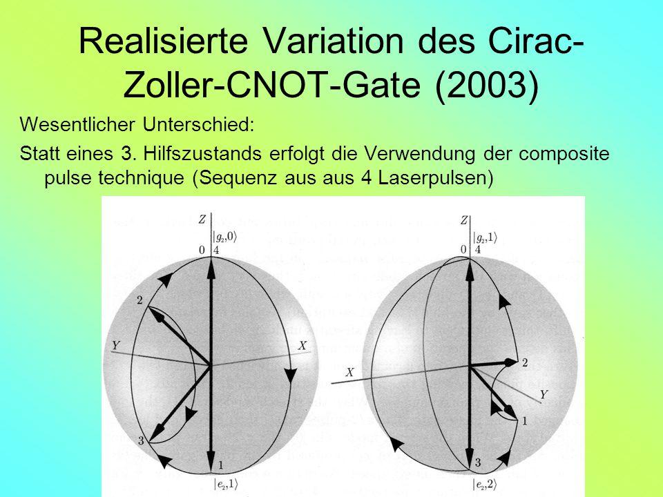 Realisierte Variation des Cirac- Zoller-CNOT-Gate (2003) Wesentlicher Unterschied: Statt eines 3. Hilfszustands erfolgt die Verwendung der composite p