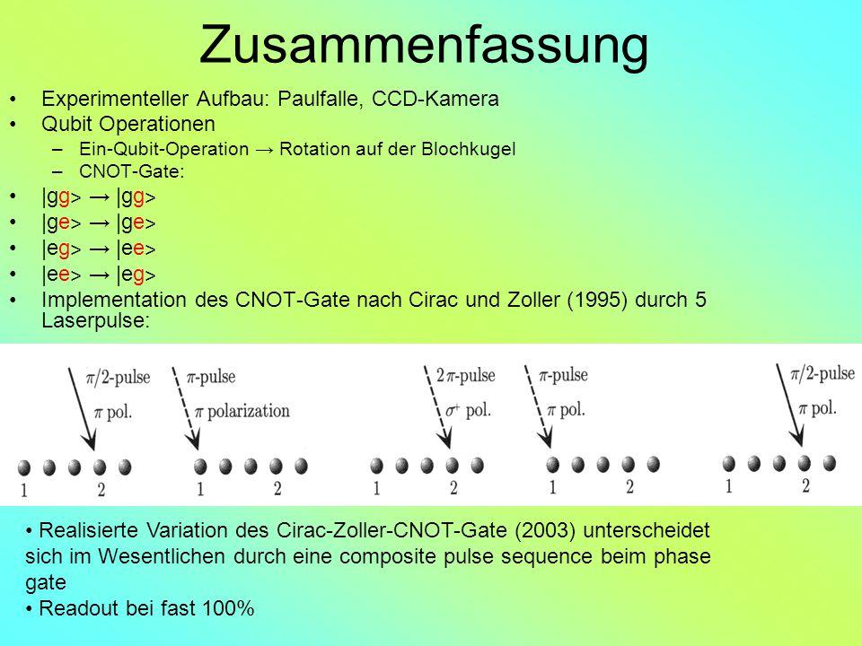Zusammenfassung Experimenteller Aufbau: Paulfalle, CCD-Kamera Qubit Operationen –Ein-Qubit-Operation → Rotation auf der Blochkugel –CNOT-Gate: |gg ˃ →