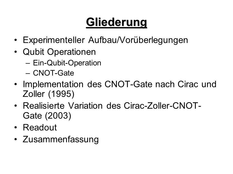 Gliederung Experimenteller Aufbau/Vorüberlegungen Qubit Operationen –Ein-Qubit-Operation –CNOT-Gate Implementation des CNOT-Gate nach Cirac und Zoller