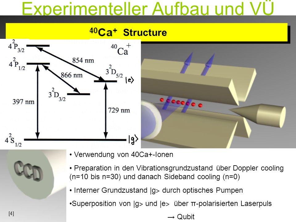 Experimenteller Aufbau und VÜ Verwendung von 40Ca+-Ionen Preparation in den Vibrationsgrundzustand über Doppler cooling (n=10 bis n=30) und danach Sid