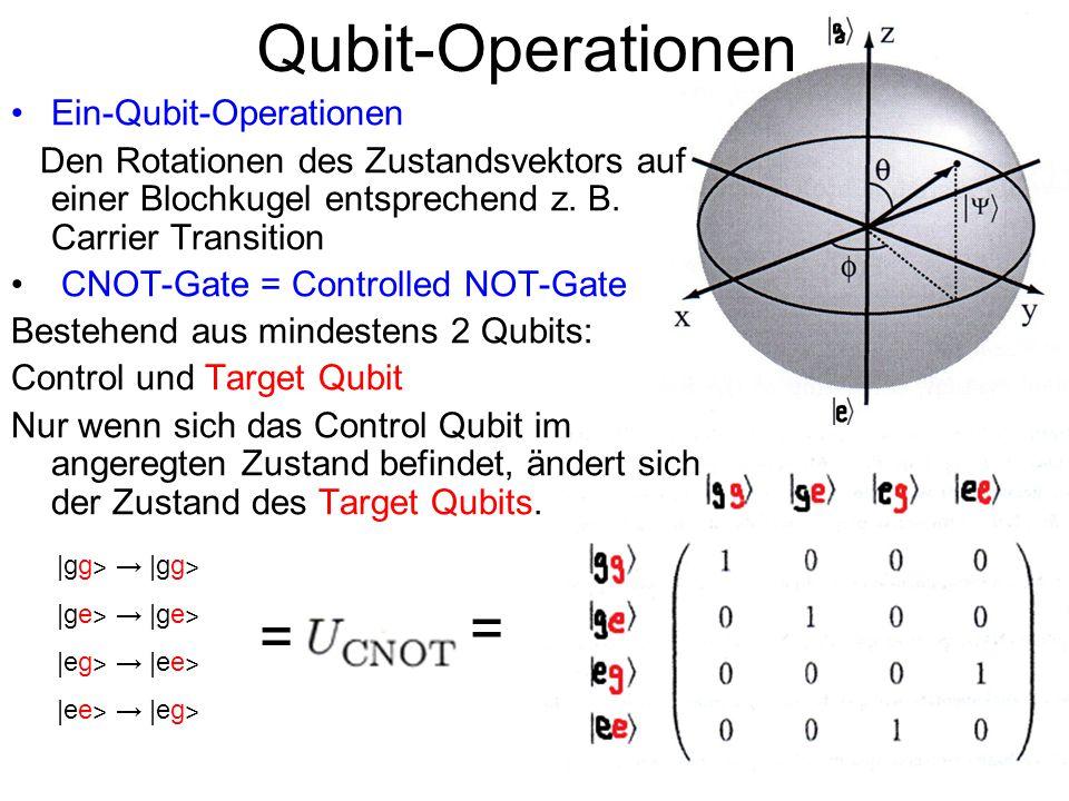 Qubit-Operationen Ein-Qubit-Operationen Den Rotationen des Zustandsvektors auf einer Blochkugel entsprechend z. B. Carrier Transition CNOT-Gate = Cont