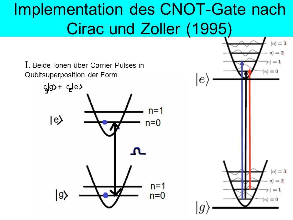 Implementation des CNOT-Gate nach Cirac und Zoller (1995) I. Beide Ionen über Carrier Pulses in Qubitsuperposition der Form