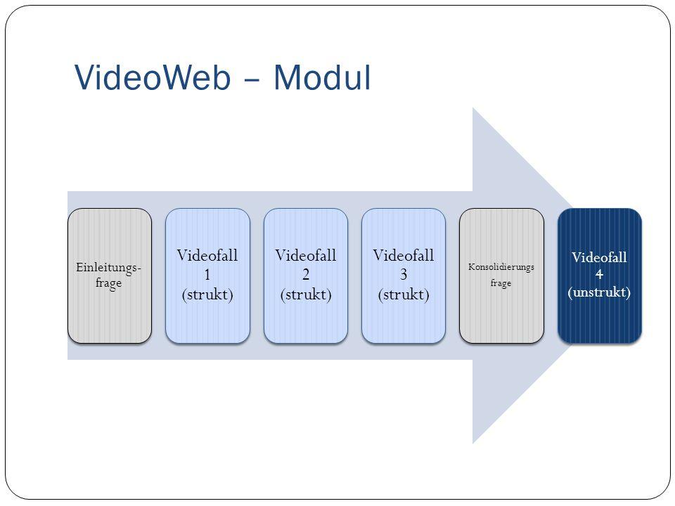 VideoWeb – Modul Einleitungs- frage Videofall 1 (strukt) Videofall 2 (strukt) Videofall 3 (strukt) Konsolidierungs frage Videofall 4 (unstrukt)