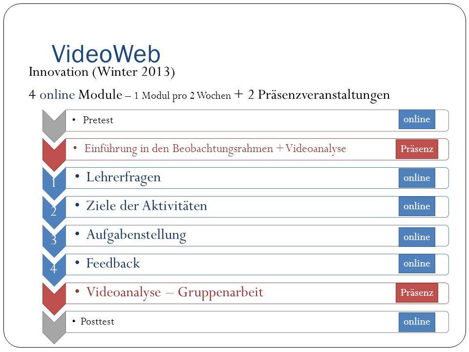 VideoWeb Innovation (Winter 2013) 4 online Module – 1 Modul pro 2 Wochen + 2 Präsenzveranstaltungen Pretest Einführung in den Beobachtungsrahmen + Vid