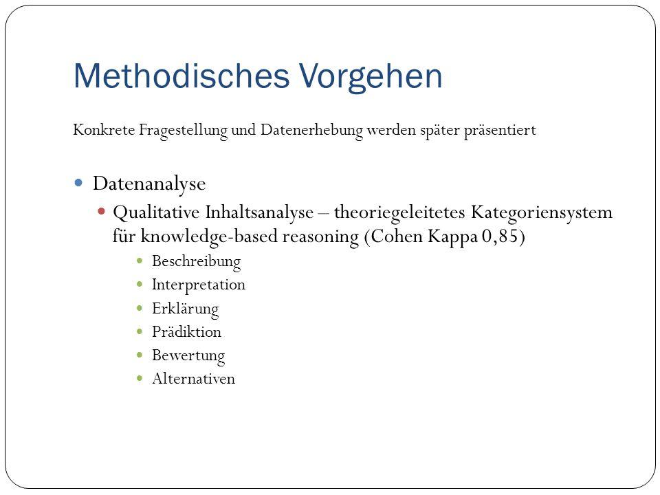 Methodisches Vorgehen Konkrete Fragestellung und Datenerhebung werden später präsentiert Datenanalyse Qualitative Inhaltsanalyse – theoriegeleitetes Kategoriensystem für knowledge-based reasoning (Cohen Kappa 0,85) Beschreibung Interpretation Erklärung Prädiktion Bewertung Alternativen