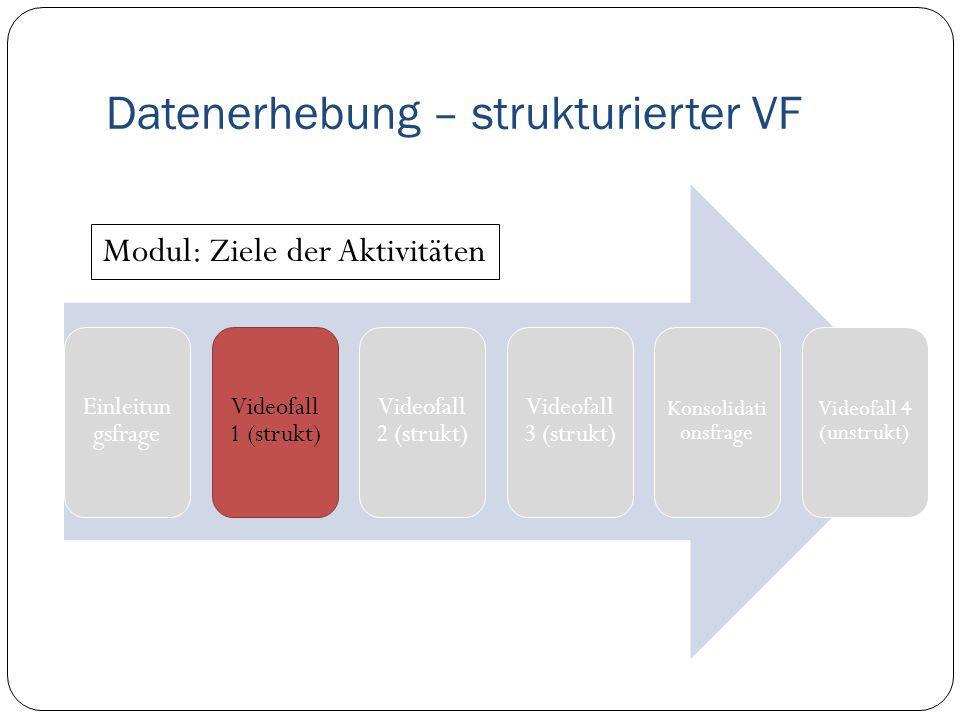 Datenerhebung – strukturierter VF Einleitun gsfrage Videofall 1 (strukt) Videofall 2 (strukt) Videofall 3 (strukt) Konsolidati onsfrage Videofall 4 (unstrukt) Modul: Ziele der Aktivitäten