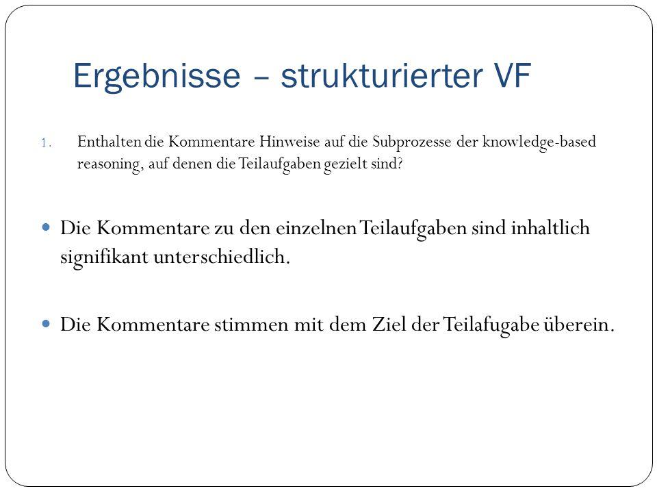 Ergebnisse – strukturierter VF 1. Enthalten die Kommentare Hinweise auf die Subprozesse der knowledge-based reasoning, auf denen die Teilaufgaben gezi