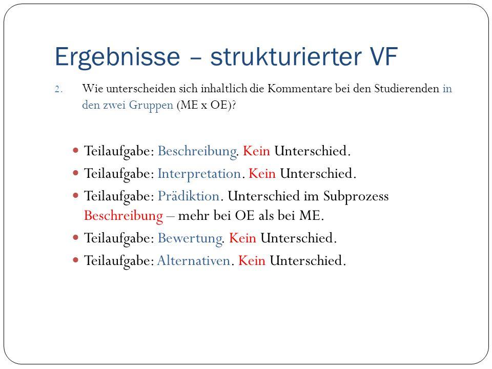 Ergebnisse – strukturierter VF 2. Wie unterscheiden sich inhaltlich die Kommentare bei den Studierenden in den zwei Gruppen (ME x OE)? Teilaufgabe: Be