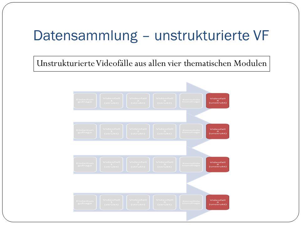 Datensammlung – unstrukturierte VF Unstrukturierte Videofälle aus allen vier thematischen Modulen