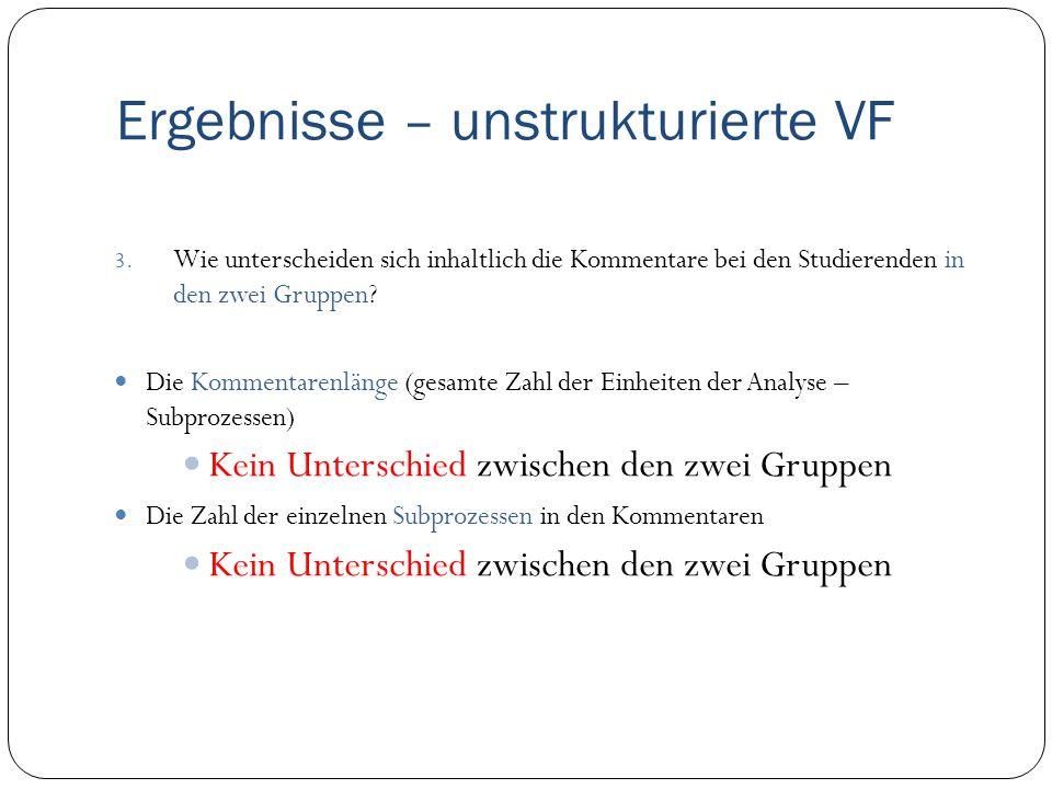 Ergebnisse – unstrukturierte VF 3.