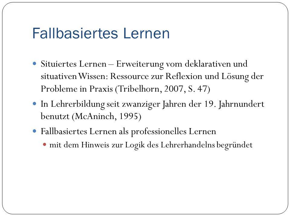 Fallbasiertes Lernen Situiertes Lernen – Erweiterung vom deklarativen und situativen Wissen: Ressource zur Reflexion und Lösung der Probleme in Praxis (Tribelhorn, 2007, S.