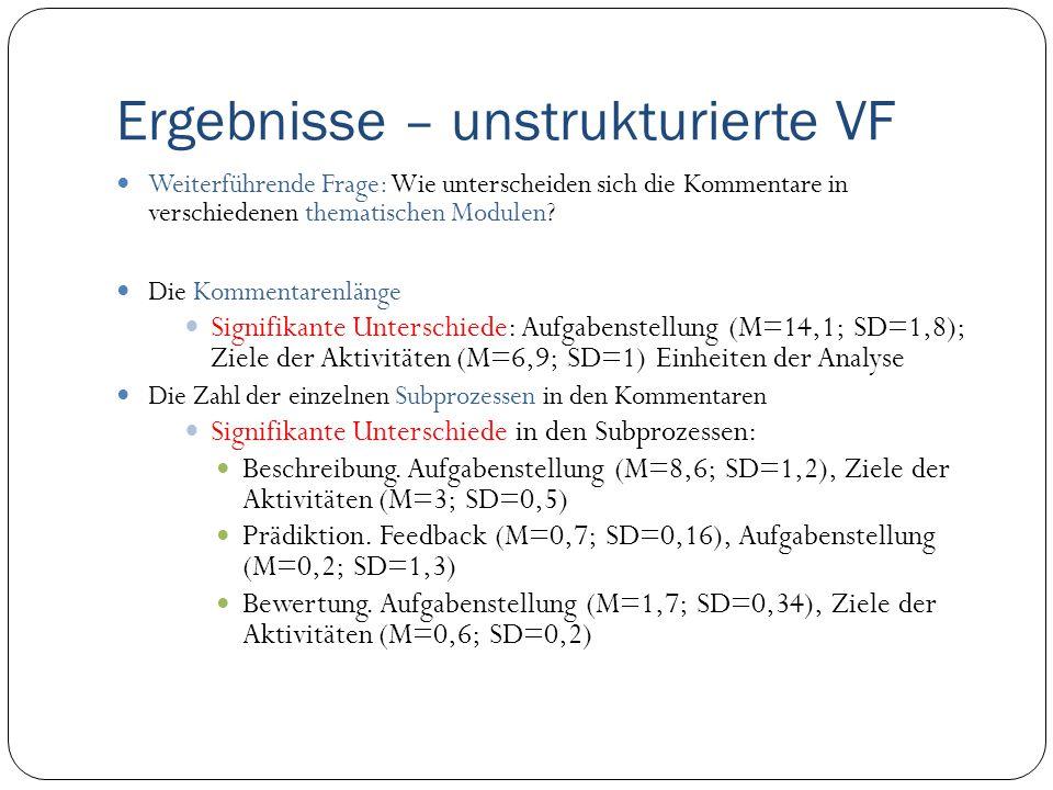 Ergebnisse – unstrukturierte VF Weiterführende Frage: Wie unterscheiden sich die Kommentare in verschiedenen thematischen Modulen.