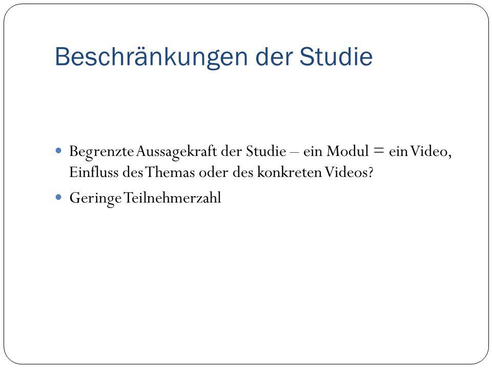 Beschränkungen der Studie Begrenzte Aussagekraft der Studie – ein Modul = ein Video, Einfluss des Themas oder des konkreten Videos? Geringe Teilnehmer