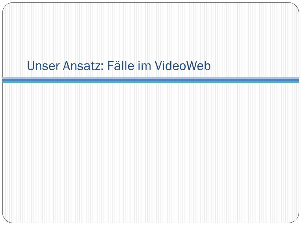 VideoWeb Realisierung: fakultative Veranstaltung (BA/MA Programm) Dauer: 1 Semester Zielgruppe: (künftige) EnglischlehrerInnen Ziel: Entwicklung der professionellen Wahrnehmung Bereitstellung eines Beobachtungsrahmens Methode: Videobasierte online Lernumgebung Videofälle in thematischen Modulen