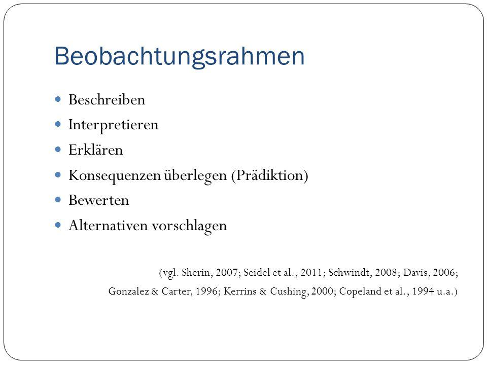 Beobachtungsrahmen Beschreiben Interpretieren Erklären Konsequenzen überlegen (Prädiktion) Bewerten Alternativen vorschlagen (vgl. Sherin, 2007; Seide
