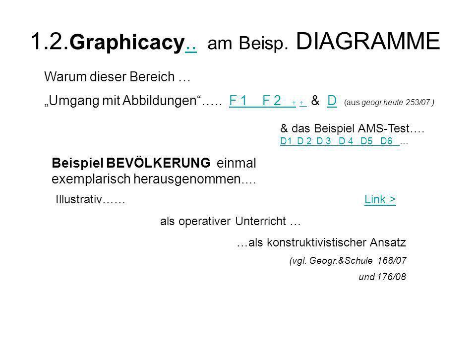 """1.2. Graphicacy.. am Beisp. DIAGRAMME.. Warum dieser Bereich … """"Umgang mit Abbildungen""""….. F 1 F 2 + + & D (aus geogr.heute 253/07 )F 1 F 2 + D Beispi"""