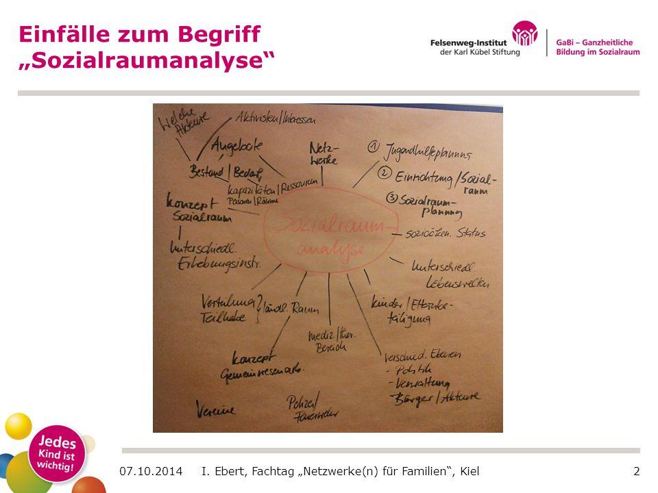 """07.10.2014 I. Ebert, Fachtag """"Netzwerke(n) für Familien"""", Kiel2 Einfälle zum Begriff """"Sozialraumanalyse"""""""