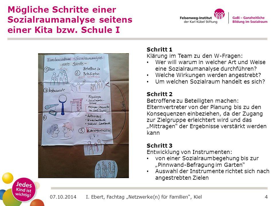 """07.10.2014 I. Ebert, Fachtag """"Netzwerke(n) für Familien"""", Kiel4 Mögliche Schritte einer Sozialraumanalyse seitens einer Kita bzw. Schule I Schritt 1 K"""