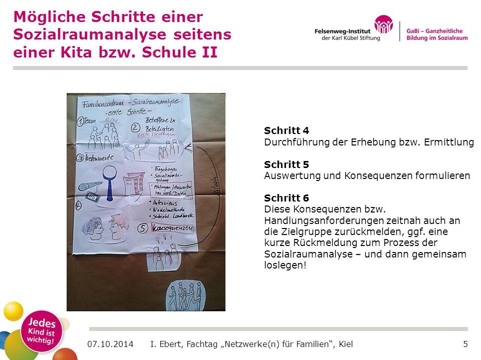 """07.10.2014 I. Ebert, Fachtag """"Netzwerke(n) für Familien"""", Kiel5 Mögliche Schritte einer Sozialraumanalyse seitens einer Kita bzw. Schule II Schritt 4"""