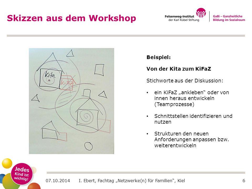 """07.10.2014 I. Ebert, Fachtag """"Netzwerke(n) für Familien"""", Kiel6 Skizzen aus dem Workshop Beispiel: Von der Kita zum KiFaZ Stichworte aus der Diskussio"""