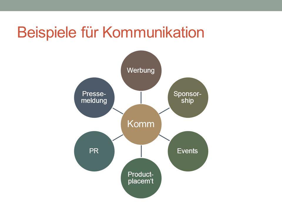 Beispiele für Kommunikation Komm Werbung Sponsor- ship Events Product- placem't PR Presse- meldung