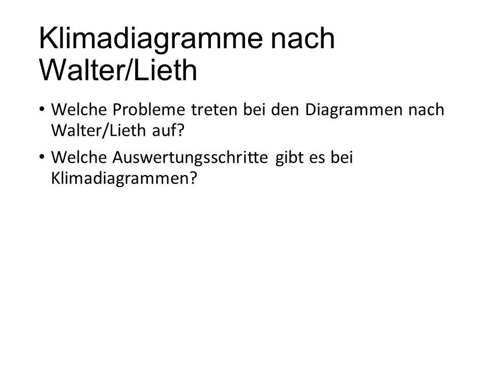 Klimadiagramme nach Walter/Lieth Welche Probleme treten bei den Diagrammen nach Walter/Lieth auf? Welche Auswertungsschritte gibt es bei Klimadiagramm