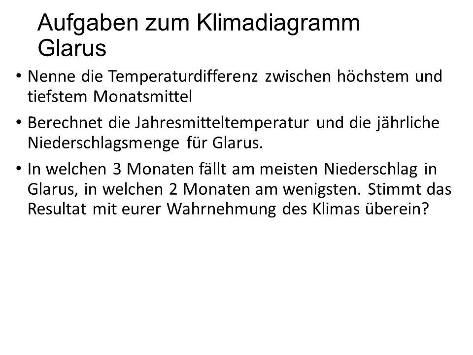 Aufgaben zum Klimadiagramm Glarus Nenne die Temperaturdifferenz zwischen höchstem und tiefstem Monatsmittel Berechnet die Jahresmitteltemperatur und d