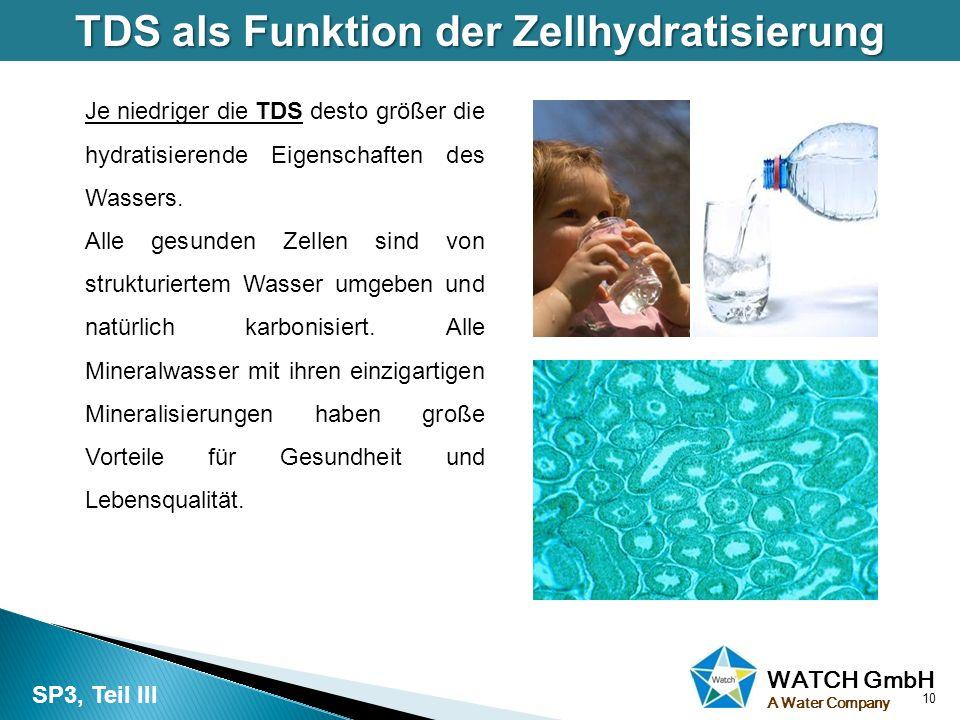 WATCH GmbH A Water Company TDS als Funktion der Zellhydratisierung 10 Je niedriger die TDS desto größer die hydratisierende Eigenschaften des Wassers.